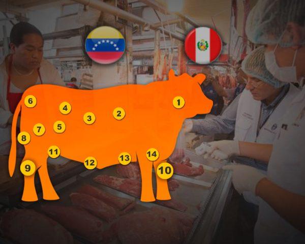 cortes de carnes venezolanos en peru