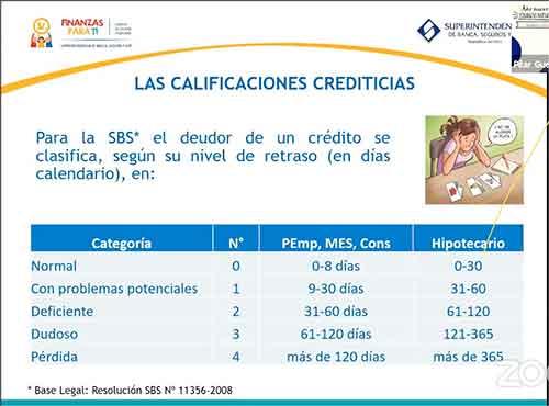 clasificación crediticia perú