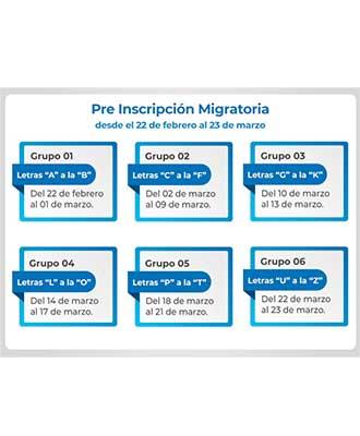 Nuevo cronograma preinscripción migratoria