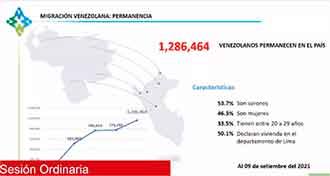 Cuantos venezolanos hay 2021 en Perú