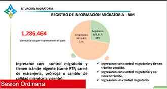 cuantos-venezolanos-hay-en-Perú-2021 2